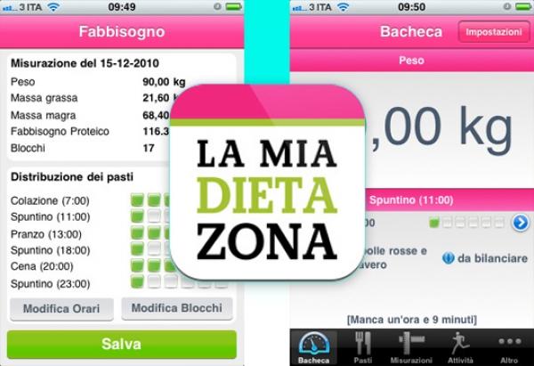 la-mia-dieta-a-zona.11.jpg