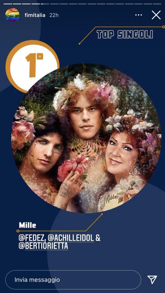 19:00 – Fedez: Mille è il singolo più venduto in Italia da due settimane consecutive